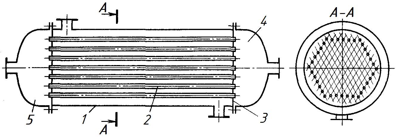 Виды трубных решеток теплообменников теплообменник рс 0 2 6 0 2 х