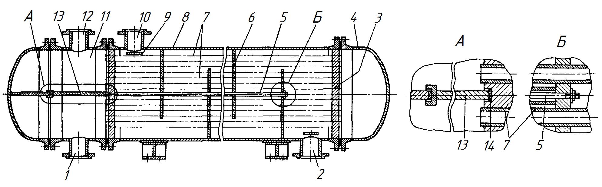 Кожухотрубный горизонтальный теплообменник теплообменник ридан программа подбора