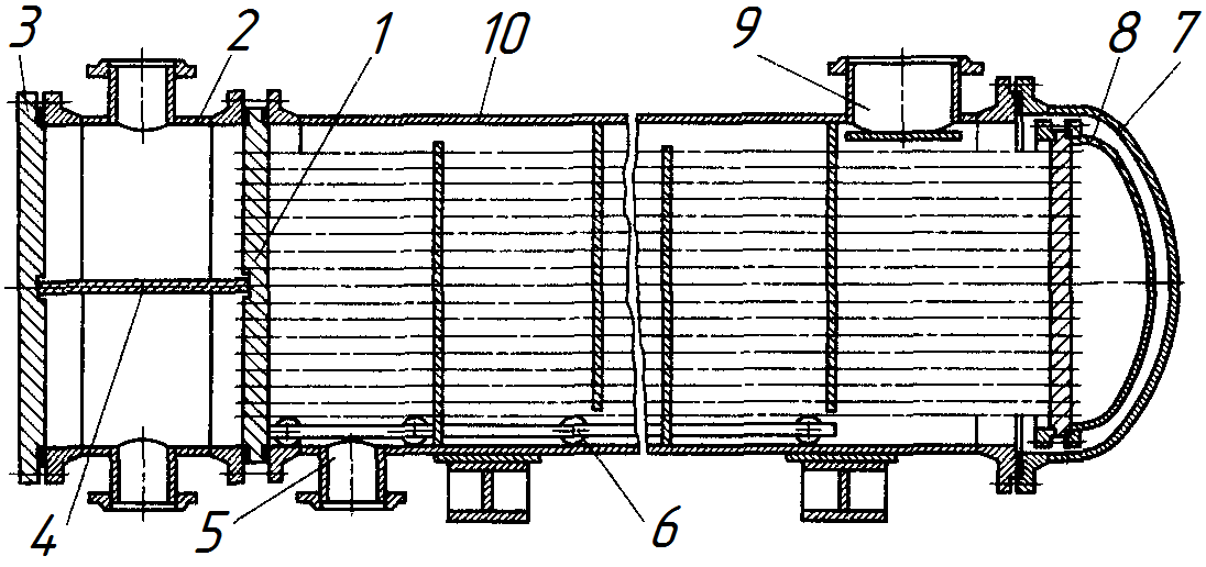 оребрённые биметалические трубы для теплообменников