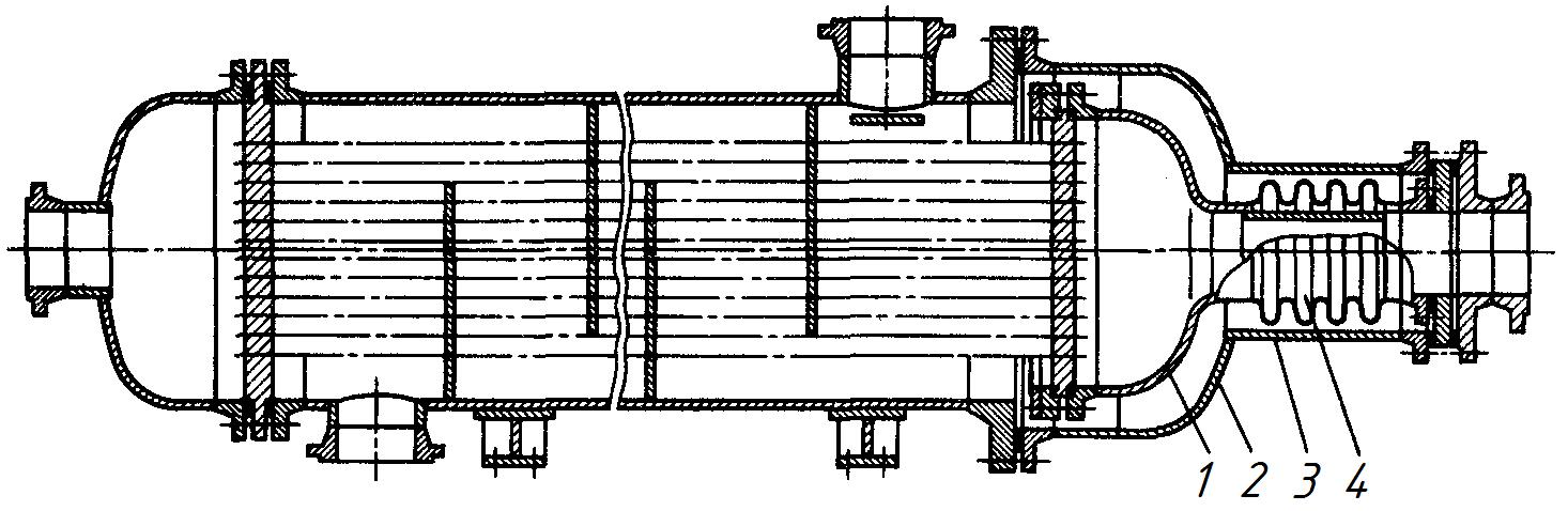 Компенсаторы для теплообменников гост Кожухотрубные теплообменники FUNKE серии C300 Саров