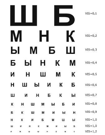 Как проверить свое зрение в домашних условиях таблица 480