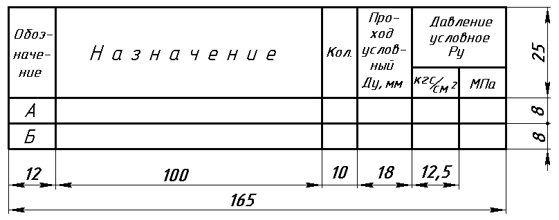 таблица штуцеров на чертеже размеры